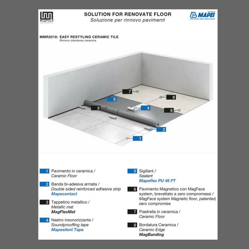 Stucco per pavimenti mapei simple kerapoxy design di for Diasen ora antipioggia